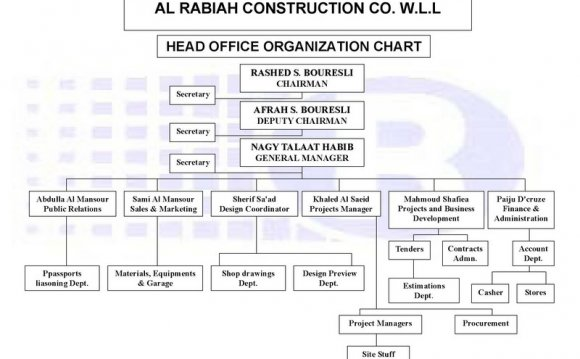 Construction Company Organizational Chart